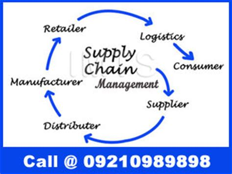After Mba In Logistics And Supply Chain Management by Diploma In Logistics And Supply Chain Management Imts