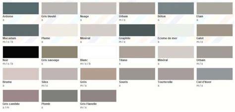 Ordinaire Gris Couleur Chaude Ou Froide #1: nuancier-de-gris-teinte-chaude-teinte-froide-5.jpg