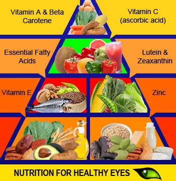 best nutrition best nutrition for healthy eye care tips by dr