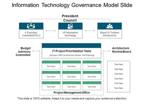 information technology governance model   images