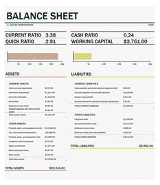 Template For A Balance Sheet by 38 Free Balance Sheet Templates Exles Template Lab