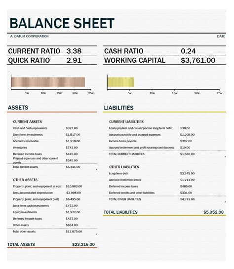 accounting balance sheet template masir