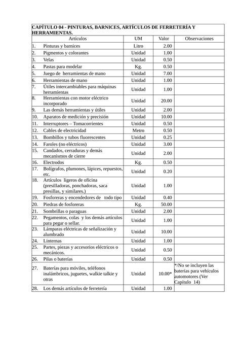 lista de mision vivienda lista de mision vivienda gran misi 243 n vivienda venezuela