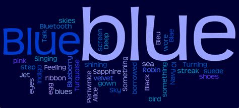 mainely write blue words