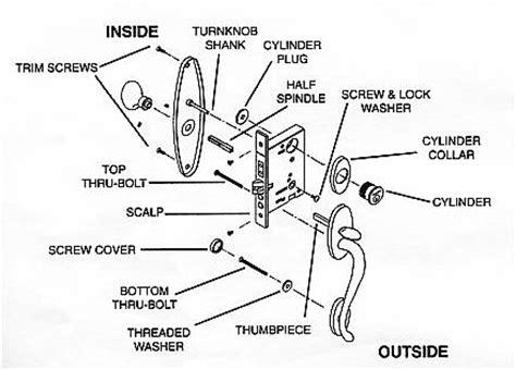 baldwin mortise lock diagram baldwin hardware mortise lock specs