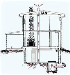 how to reduce radon gas in basement radon mitigation radon html
