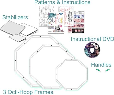 Free Motion Quilting Hoop by Creative Octi Hoops Sewing Quilting And Embroidery Solutions And Supplies