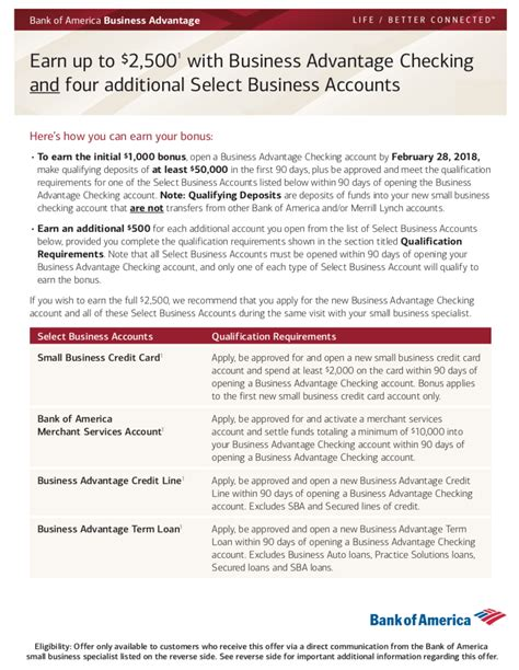 Boa Business Credit Card