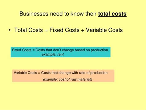 Of Mba Total Cost by Mba 1 Me U 2 1 Business Costs And Revenues