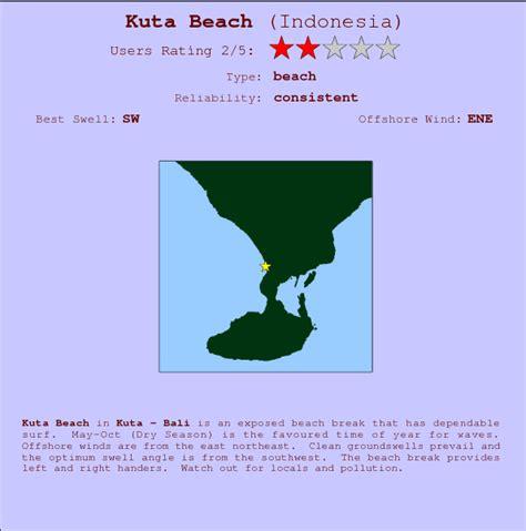 kuta beach previsiones de olas  boletin de surf bali