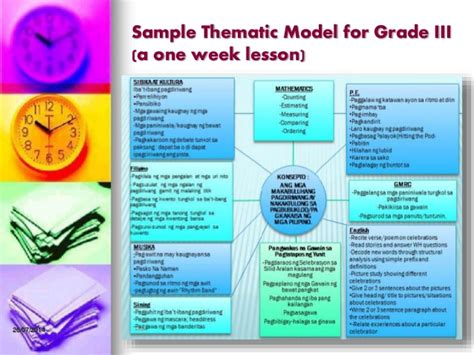 thematic lesson plan template developing lesson plan educ 5