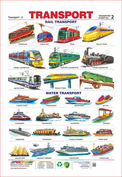 catamaran mean in hindi means of rail transport clipart clipground