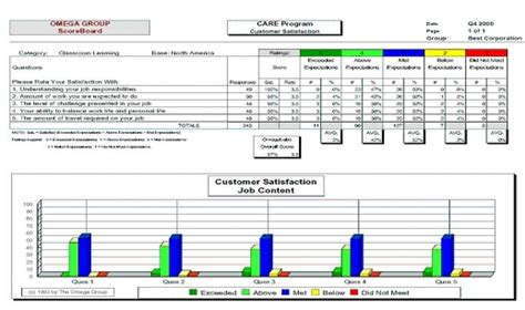 Customer Feedback Analysis Report Template Omega Management