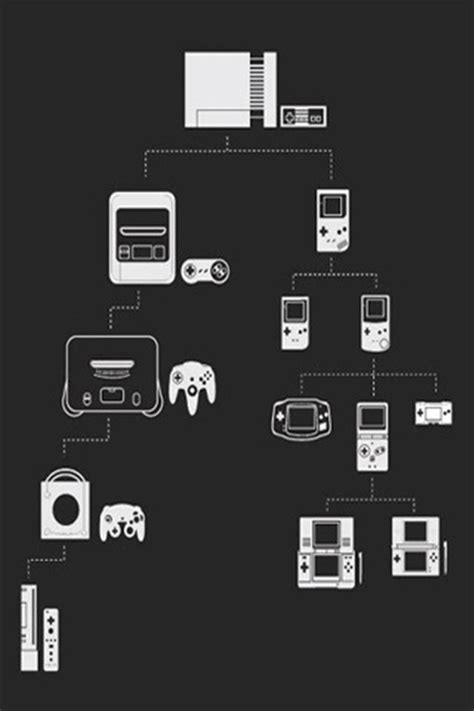 game wallpaper for iphone 5 nintendo family tree game iphone wallpapers iphone 5 s 4