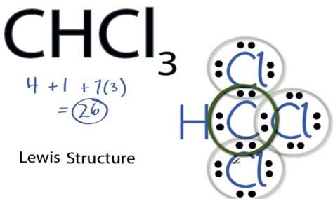 lewis diagram for ch3cl chcl3 lewis structure how to draw the lewis structure for