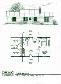 Simple Cottage Home Plans Floor Plan Simple Log Home Plans Roof Lines Cabin Weriza