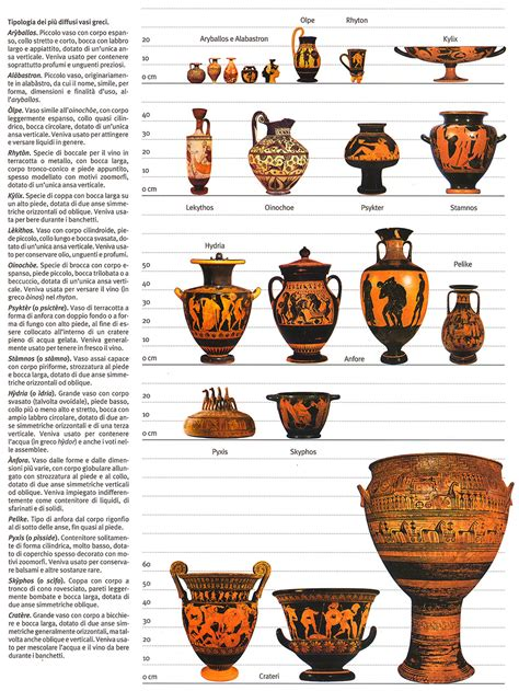 vaso greco a due anse vaso greco a due anse 28 images due preziosi vasi