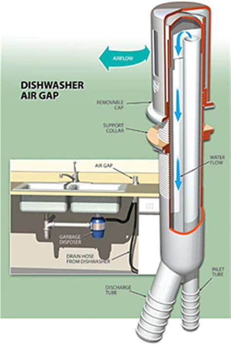 kitchen sink air gap free software kitchen sink air gap installation