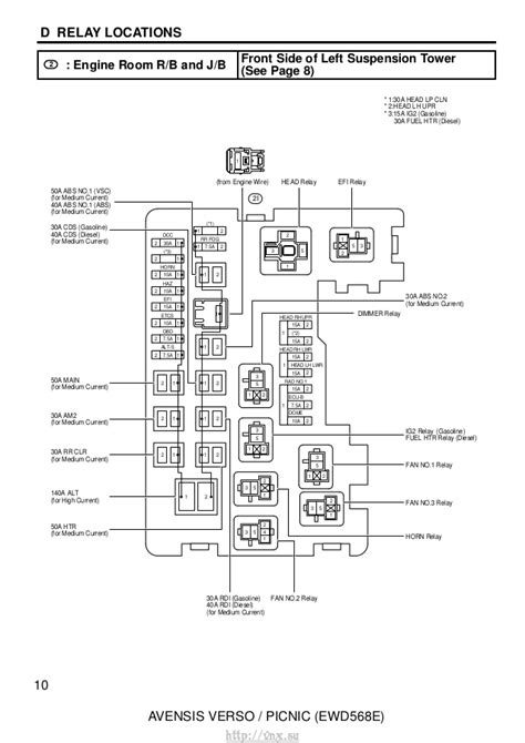 toyota picnic fuse box wiring diagram