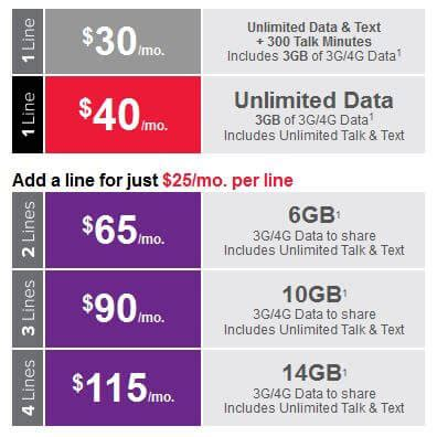 best mobile plans top cell phone companies that offers best deals best