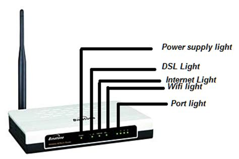 modem internet light off what how what would cause dsl light to be on and