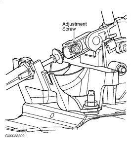 transmission control 1968 pontiac bonneville engine control classic pontiac car parts catalogs imageresizertool com