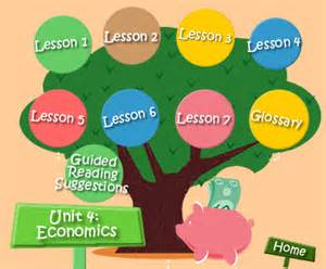 lesson 6 what goods and services can my community provide
