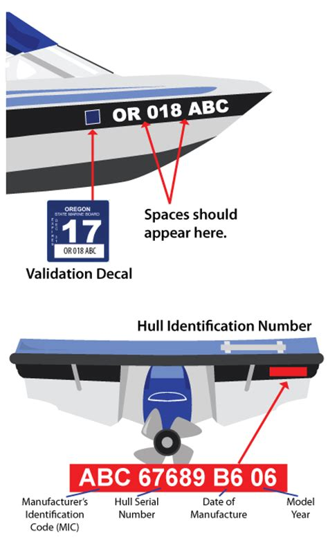boat hull number size oregon state marine board or number placing spacing and