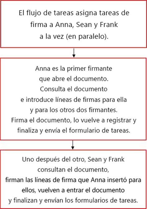 contrato colectivo nuevo ministerio de educacion contrato colectivo para 2016 2017 del magisterio
