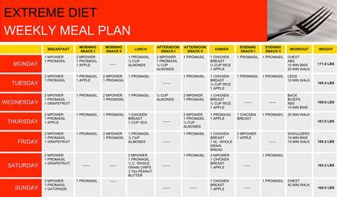 weight loss diet stomach