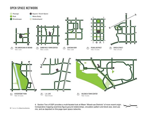 circulation patterns architecture asla 2010 professional awards grid street place essential elements of sustainable urban districts