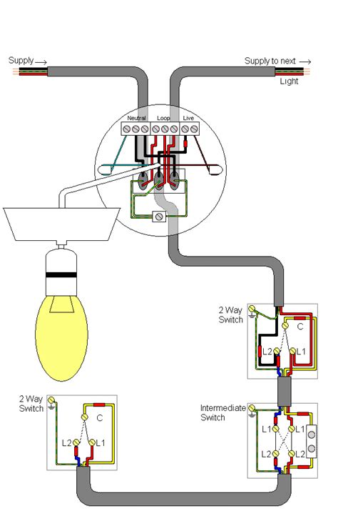 test stand wiring diagram motor diagrams wiring diagram