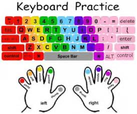 finger color how to learn typing from scratch a complete guide for