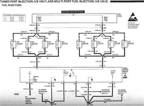 wiring harness adaptation third generation f