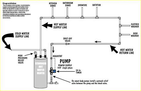 water heater circulating diagram piping diagram for water recirculation wiring
