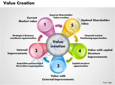 template creation value creation powerpoint presentation slide template