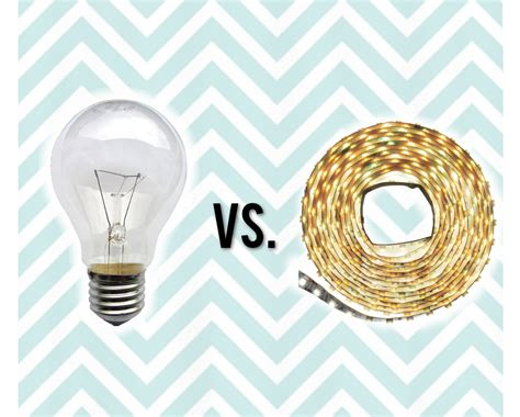 compare led light bulbs to electricity is what kind of