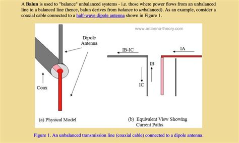 antenna theory baluns resource detail