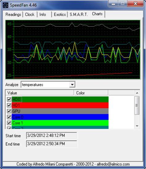 fan speed control software speedfan download