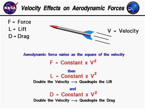 physics calculate the s velocity on impact to the floor velocity effects on aerodynamic forces