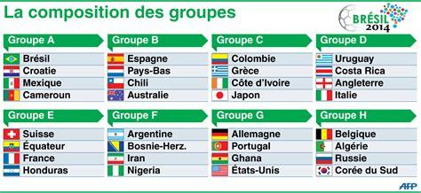 Coupe Du Monde 2014 Calendrier Coupe Du Monde 2014 Le Calendrier Complet