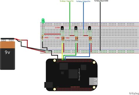 basic iot home automation using a beaglebone black and