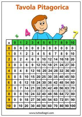 tavola pitagorica per dislessici tavola pitagorica per bambini colorate da stare