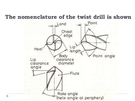 Nachi Drill Bit Hss Helix Angle drilling