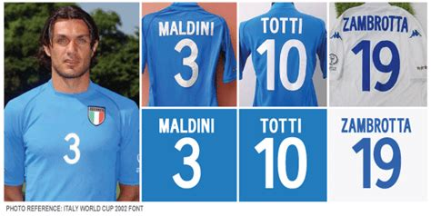 Custom Font Nameset Italy 2018 font italy world cup 2002 timix patch timix patch