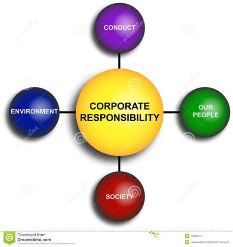 corporate responsibility corporate responsibility diagram stock illustration