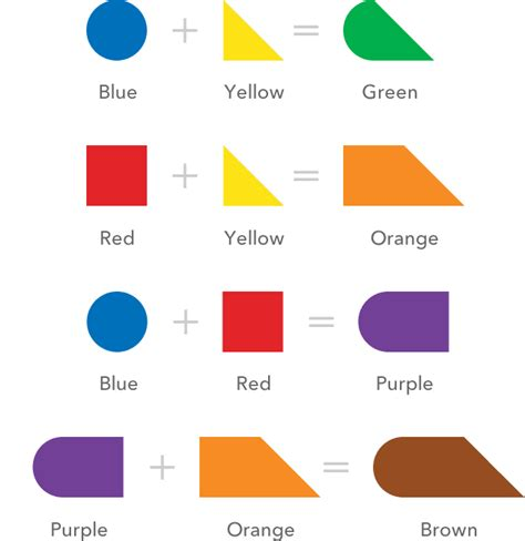 what colors do you mix to get brown feelipa for the visually impaired feelipa color code
