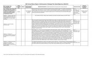 best photos of goals and objectives template excel smart