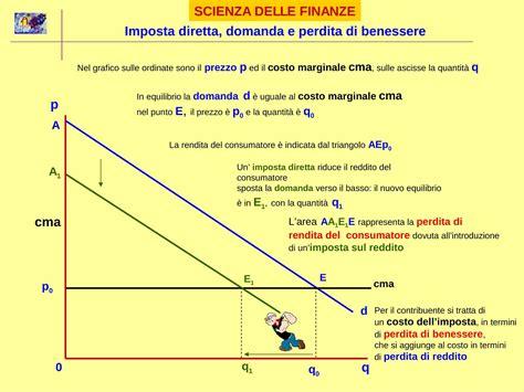 dispense scienze delle finanze imposta diretta dispense