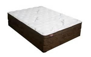 innerspring mattress top medium